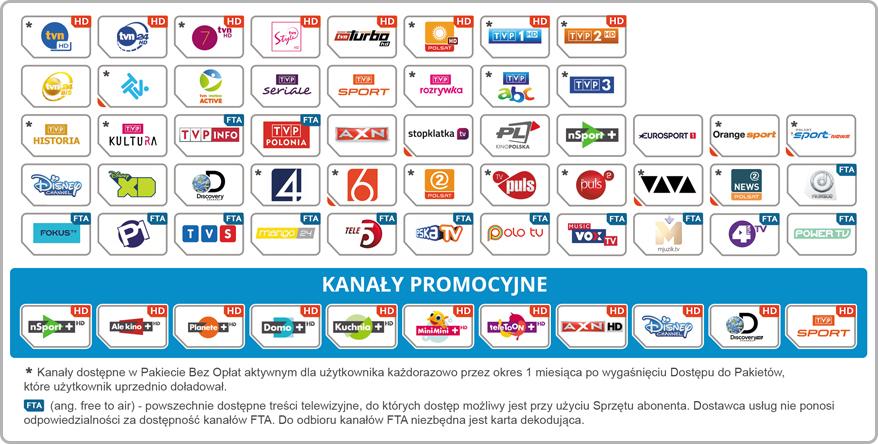Doladowanie Telewizji na Karte Zasilenie TnK Telewizja na Kartę Doładowanie.
